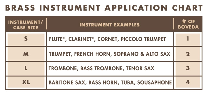 Brass_Instruments_chart
