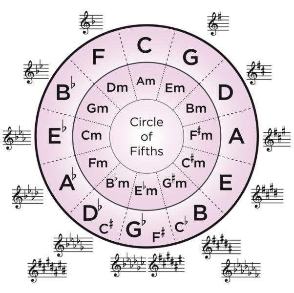 circle_of_fifths.jpg